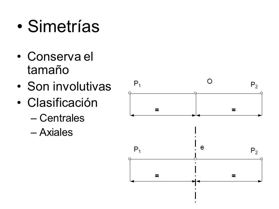 Simetrías Conserva el tamaño Son involutivas Clasificación Centrales