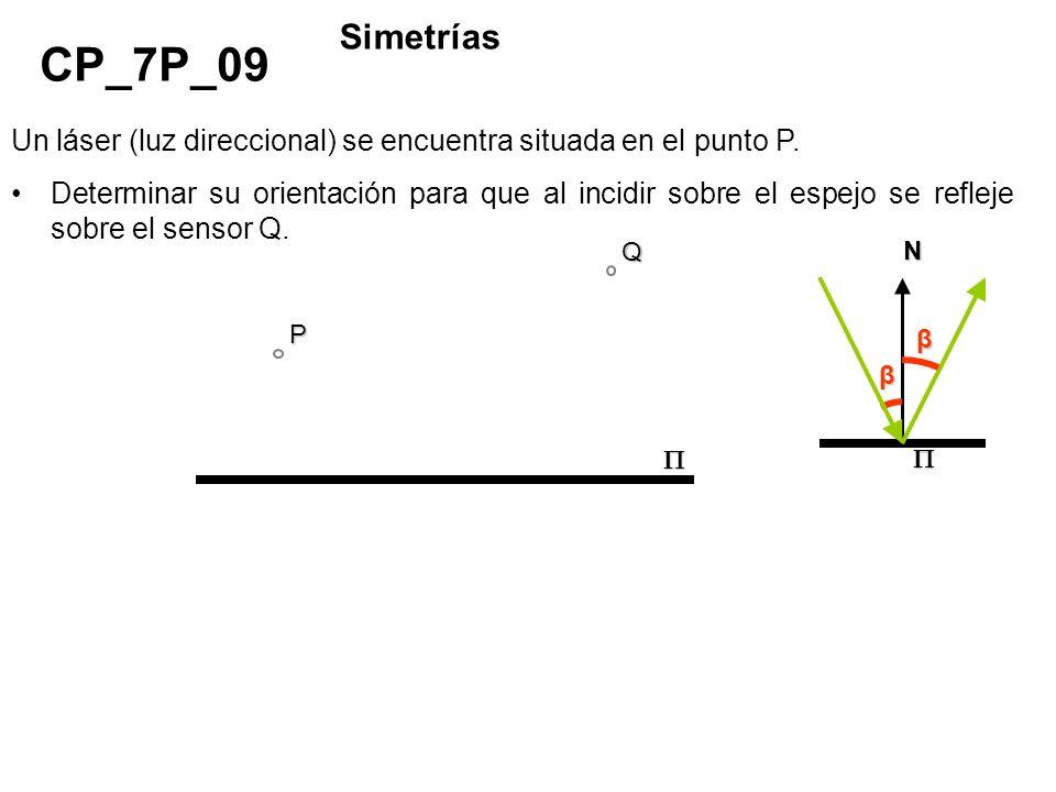 Simetrías CP_7P_09. Un láser (luz direccional) se encuentra situada en el punto P.