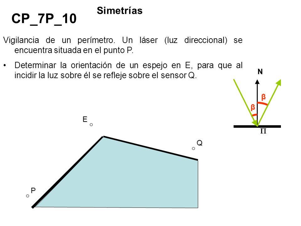 Simetrías CP_7P_10. Vigilancia de un perímetro. Un láser (luz direccional) se encuentra situada en el punto P.