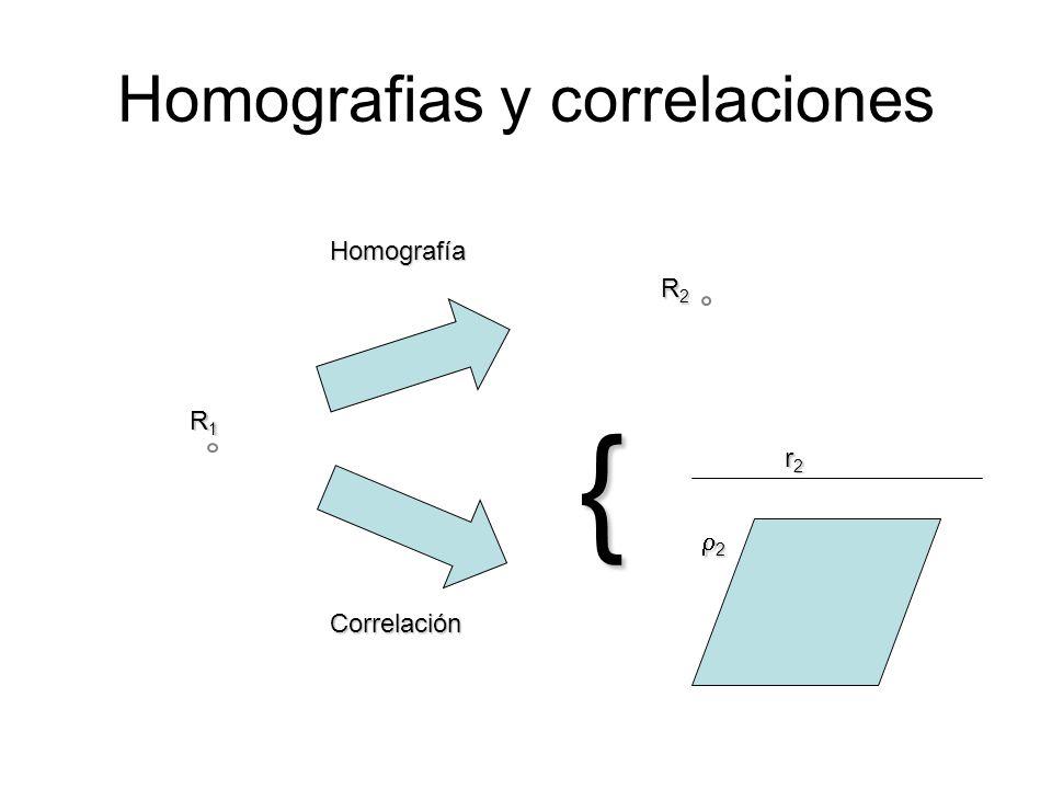 Homografias y correlaciones