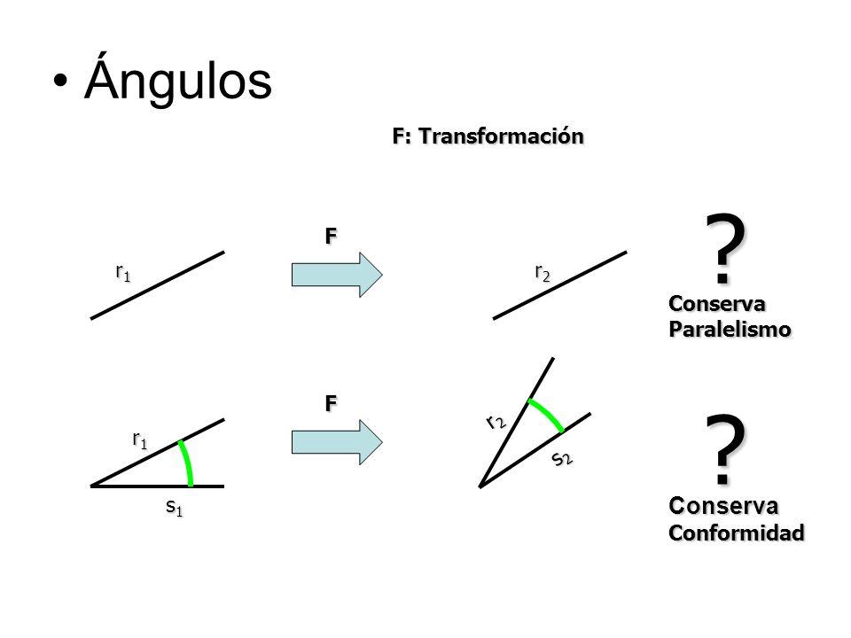 Ángulos Conserva Conformidad F: Transformación F r1 r2