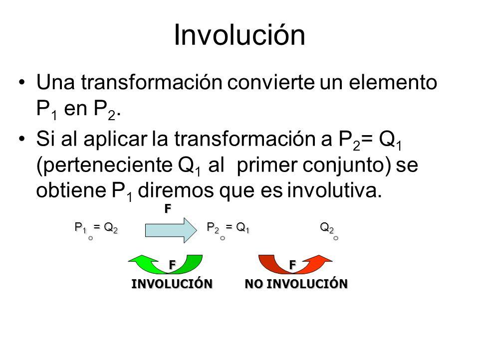 Involución Una transformación convierte un elemento P1 en P2.