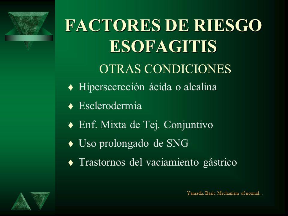 FACTORES DE RIESGO ESOFAGITIS OTRAS CONDICIONES