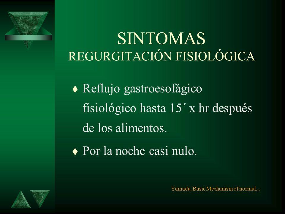 SINTOMAS REGURGITACIÓN FISIOLÓGICA