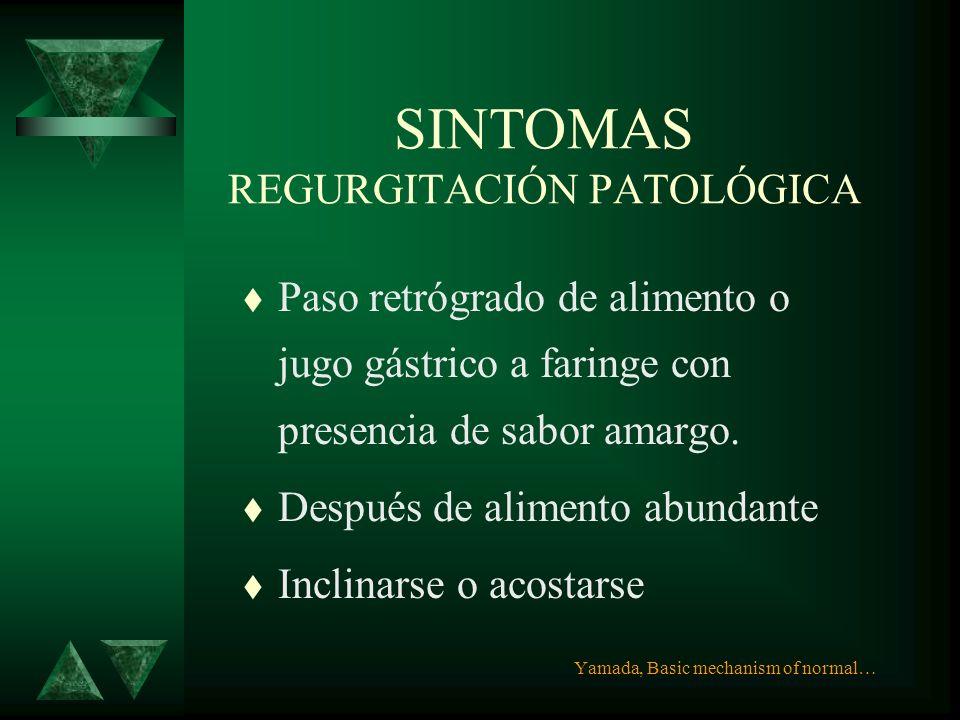 SINTOMAS REGURGITACIÓN PATOLÓGICA