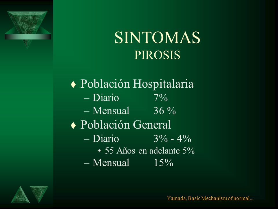 SINTOMAS PIROSIS Población Hospitalaria Población General Diario 7%