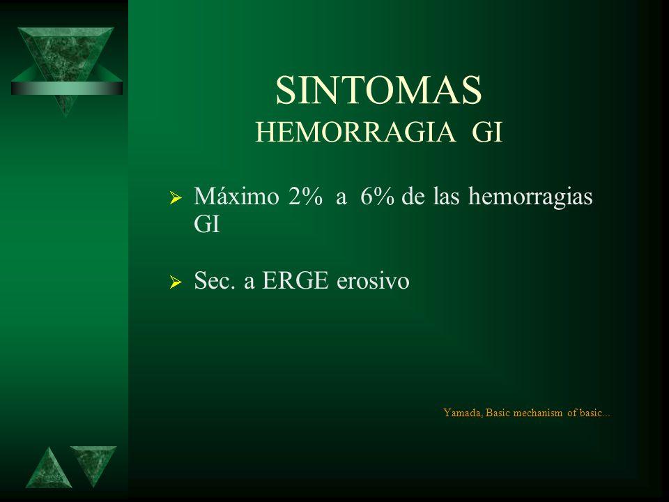 SINTOMAS HEMORRAGIA GI