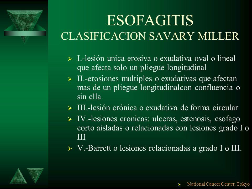 ESOFAGITIS CLASIFICACION SAVARY MILLER