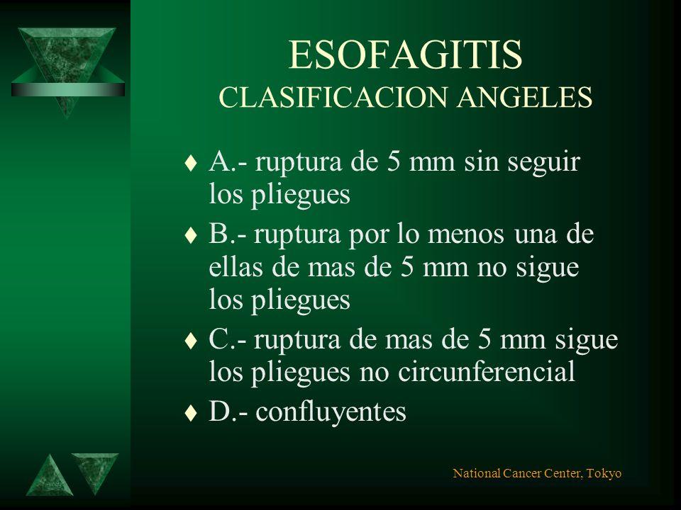 ESOFAGITIS CLASIFICACION ANGELES