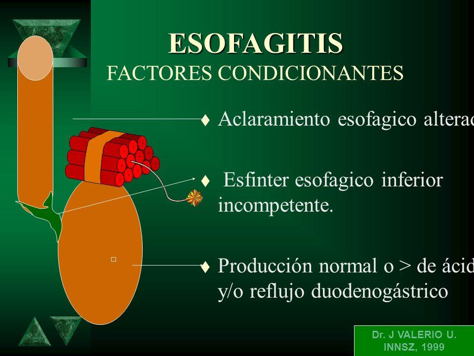 ESOFAGITIS FACTORES CONDICIONANTES