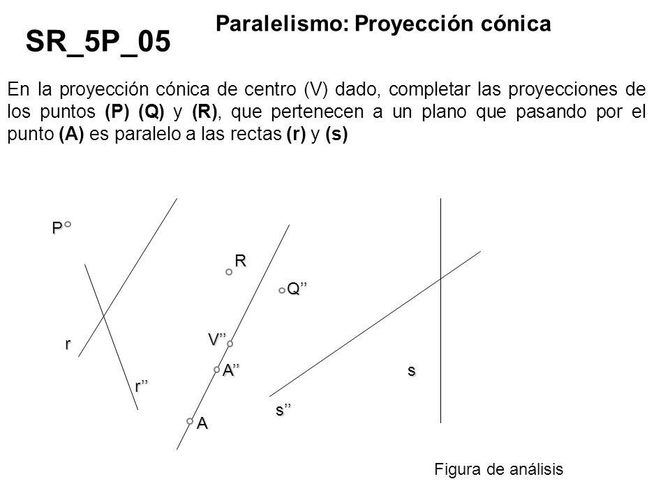 SR_5P_05 Paralelismo: Proyección cónica