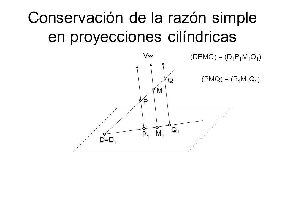 Conservación de la razón simple en proyecciones cilíndricas