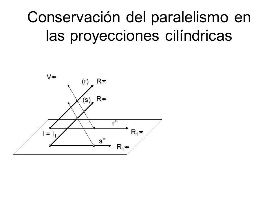 Conservación del paralelismo en las proyecciones cilíndricas