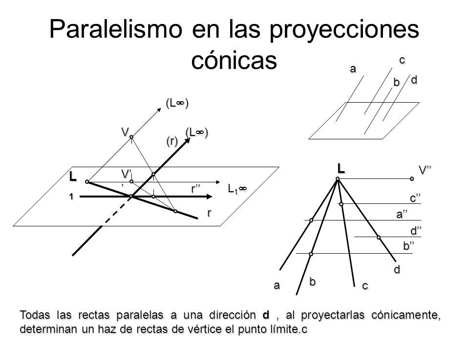 Paralelismo en las proyecciones cónicas