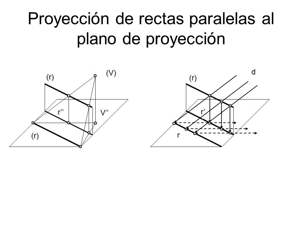 Proyección de rectas paralelas al plano de proyección
