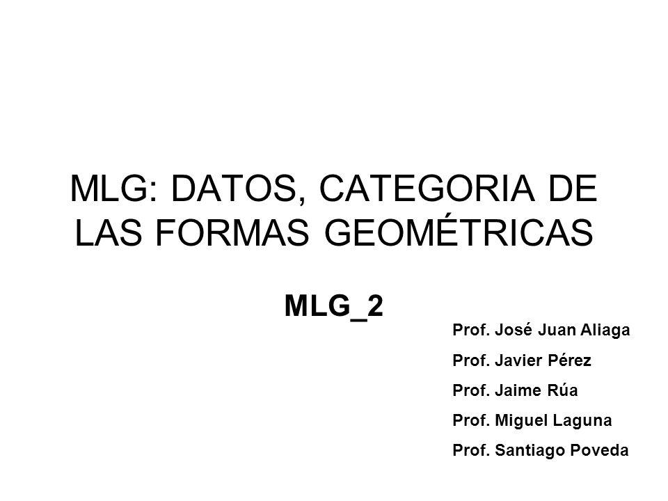 MLG: DATOS, CATEGORIA DE LAS FORMAS GEOMÉTRICAS