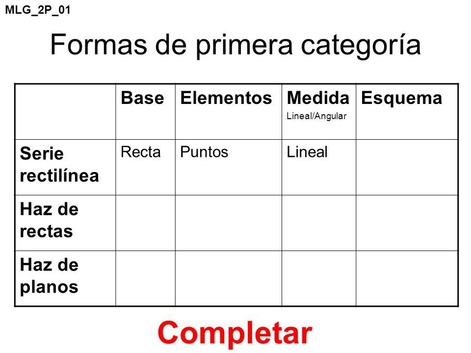 Formas de primera categoría