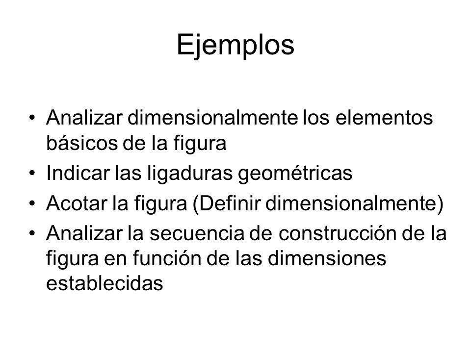 Ejemplos Analizar dimensionalmente los elementos básicos de la figura