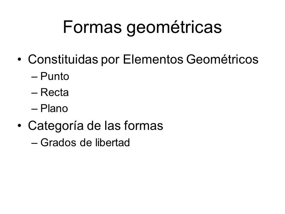 Formas geométricas Constituidas por Elementos Geométricos