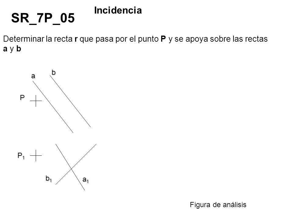 Incidencia SR_7P_05. Determinar la recta r que pasa por el punto P y se apoya sobre las rectas a y b.
