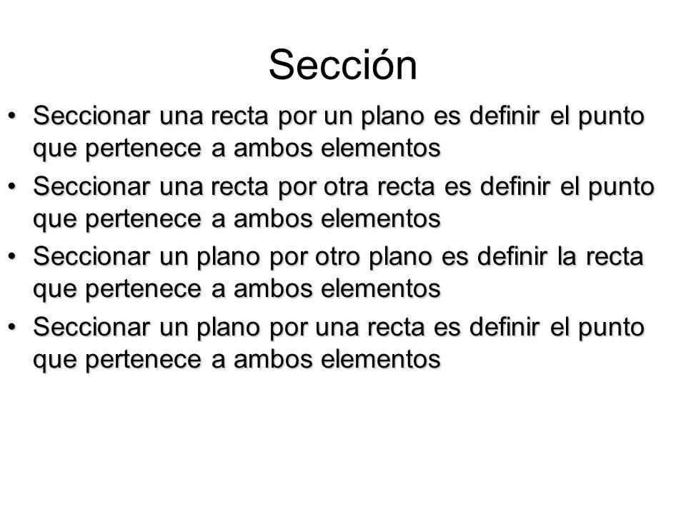 Sección Seccionar una recta por un plano es definir el punto que pertenece a ambos elementos.