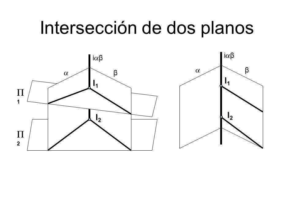 Intersección de dos planos