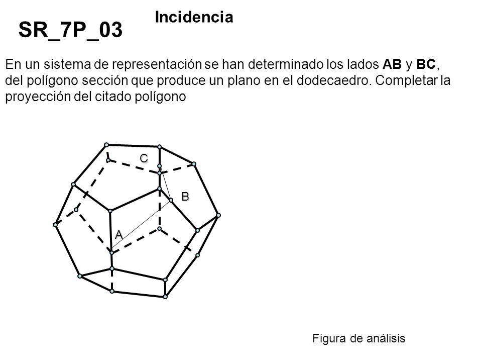 Incidencia SR_7P_03.