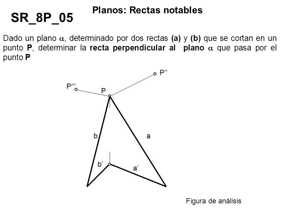 SR_8P_05 Planos: Rectas notables