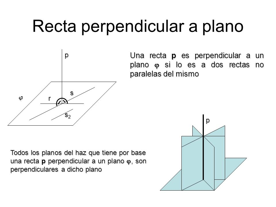 Recta perpendicular a plano