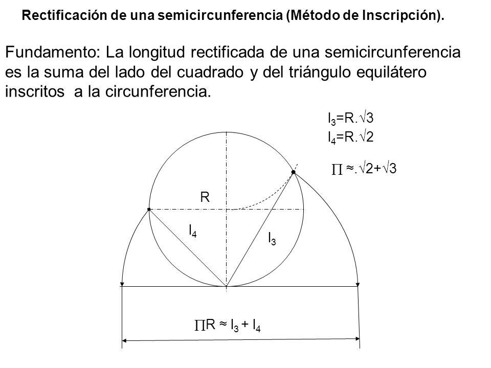 Rectificación de una semicircunferencia (Método de Inscripción).