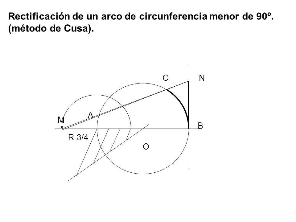 Rectificación de un arco de circunferencia menor de 90º