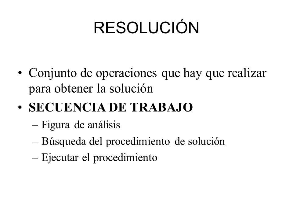 RESOLUCIÓN Conjunto de operaciones que hay que realizar para obtener la solución. SECUENCIA DE TRABAJO.