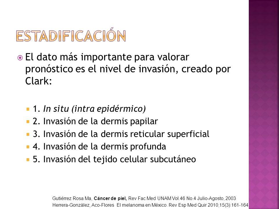 Estadificación El dato más importante para valorar pronóstico es el nivel de invasión, creado por Clark: