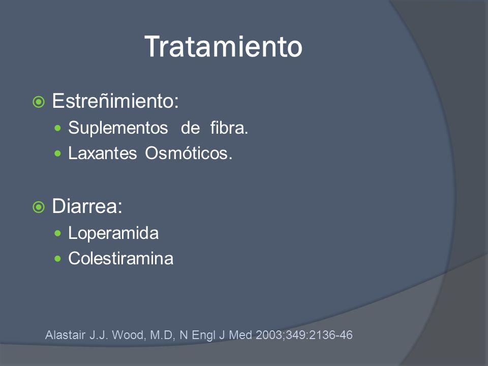 Tratamiento Estreñimiento: Diarrea: Suplementos de fibra.