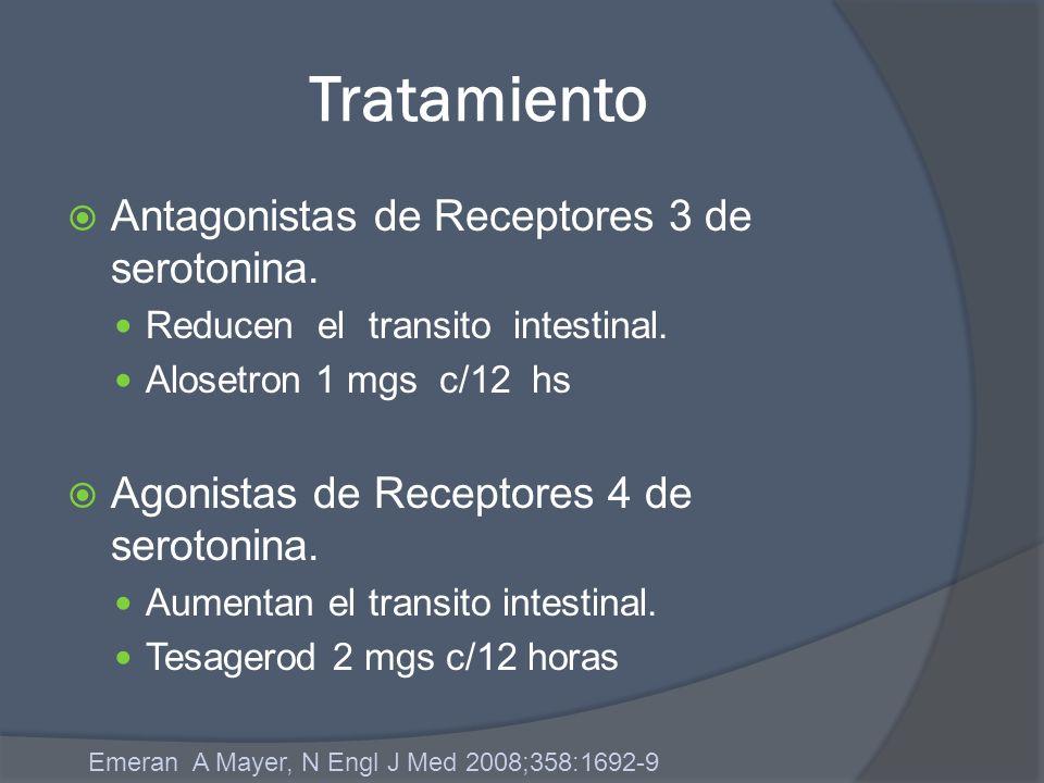 Tratamiento Antagonistas de Receptores 3 de serotonina.