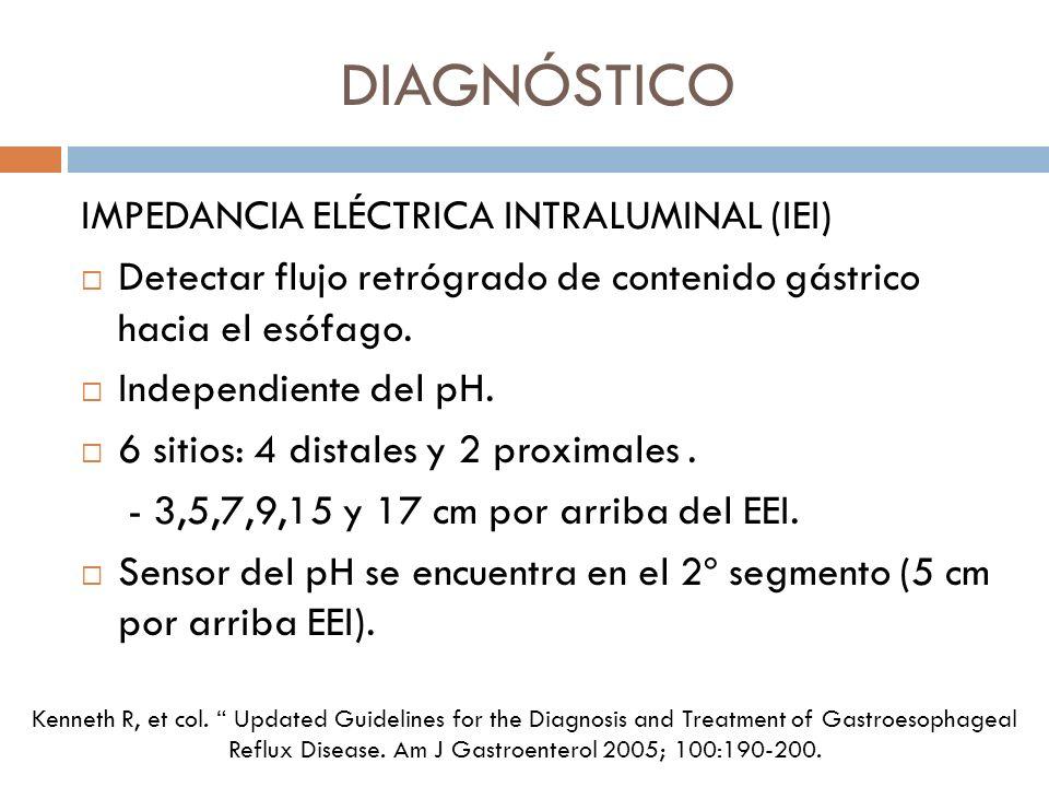 DIAGNÓSTICO IMPEDANCIA ELÉCTRICA INTRALUMINAL (IEI)