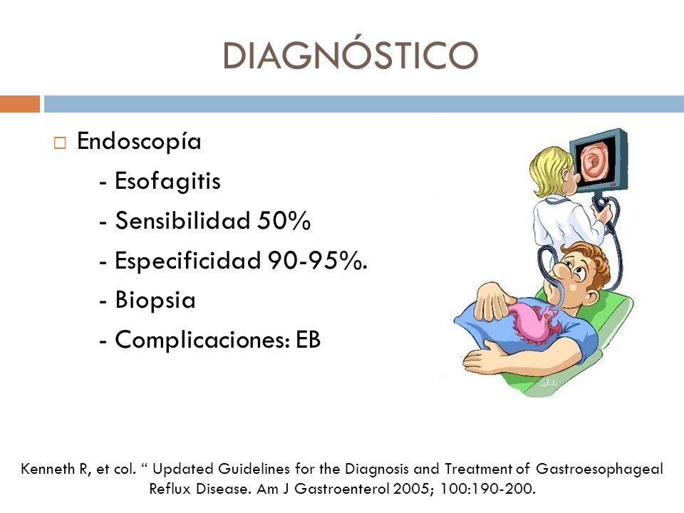 DIAGNÓSTICO Endoscopía - Esofagitis - Sensibilidad 50%