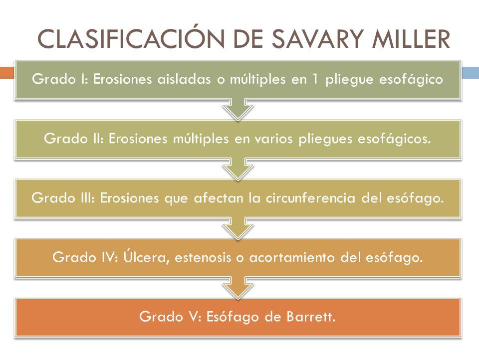 CLASIFICACIÓN DE SAVARY MILLER
