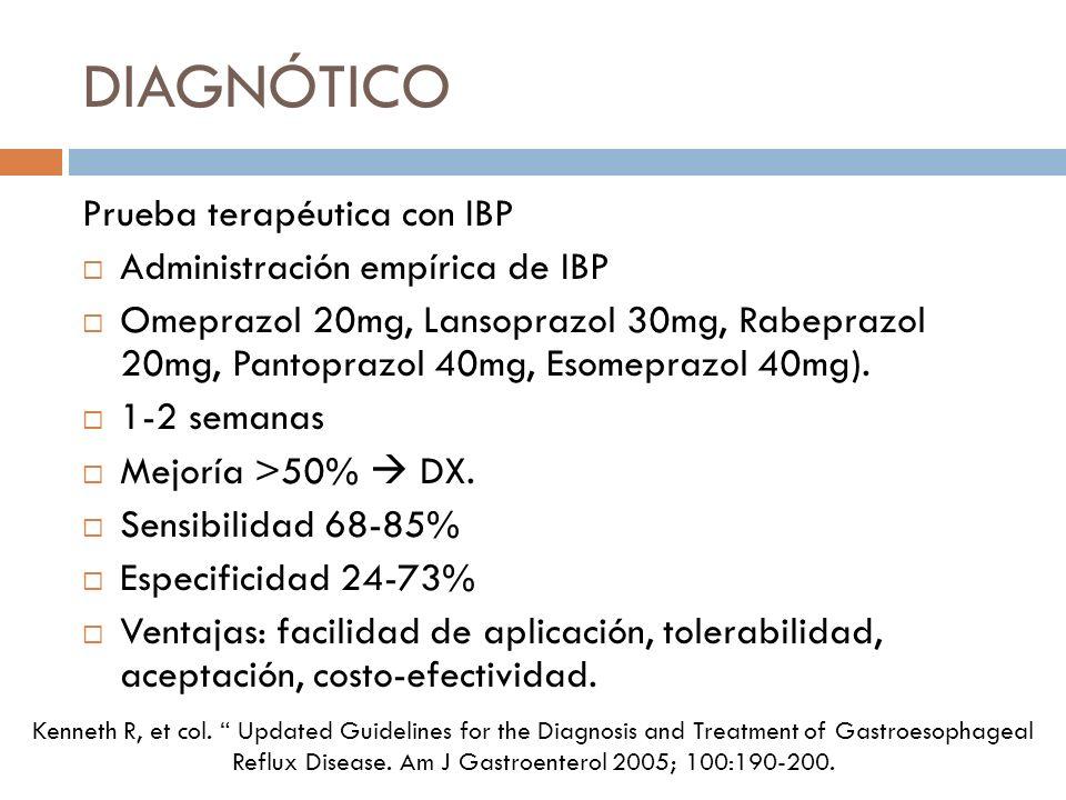 DIAGNÓTICO Prueba terapéutica con IBP Administración empírica de IBP