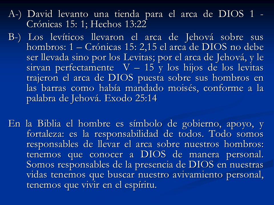 A-) David levanto una tienda para el arca de DIOS 1 - Crónicas 15: 1; Hechos 13:22