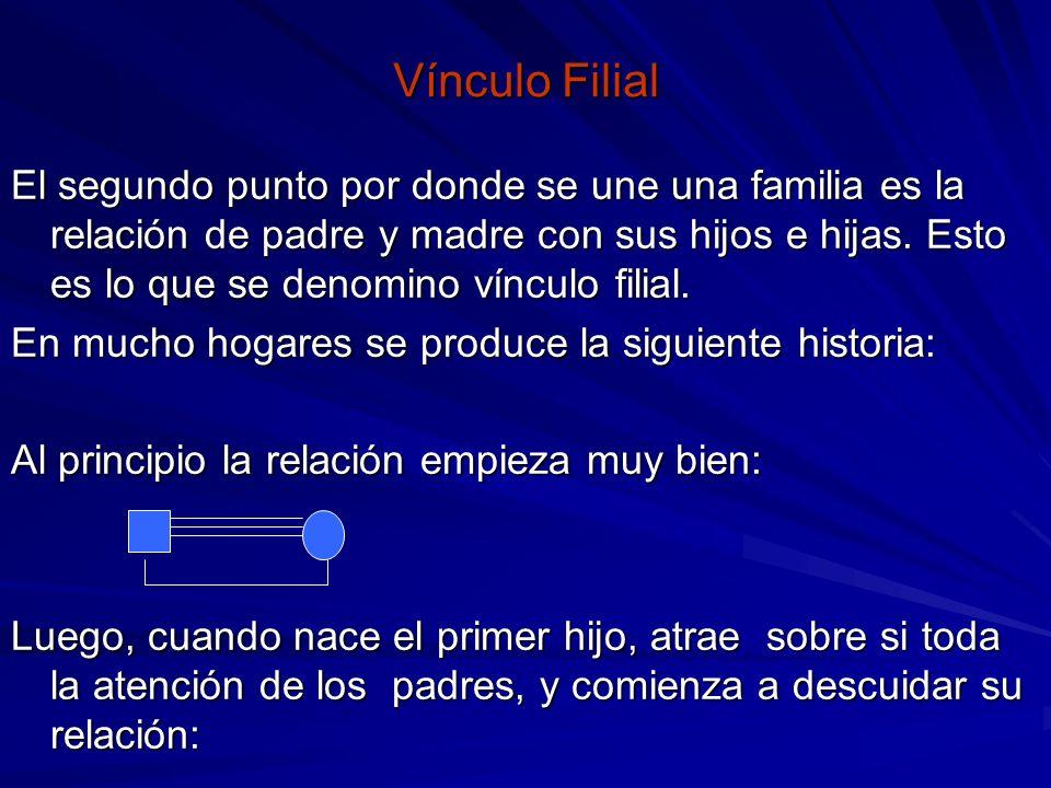 Vínculo Filial