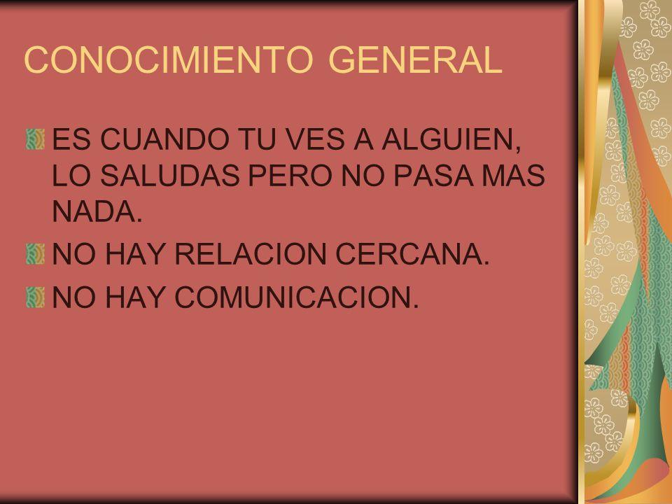 CONOCIMIENTO GENERALES CUANDO TU VES A ALGUIEN, LO SALUDAS PERO NO PASA MAS NADA. NO HAY RELACION CERCANA.
