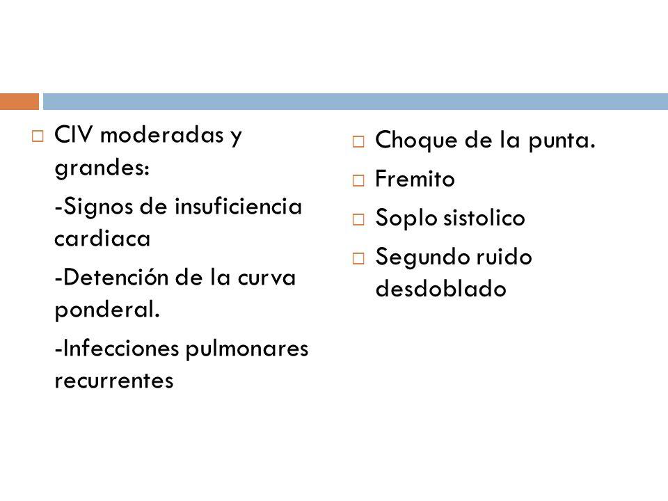 CIV moderadas y grandes: