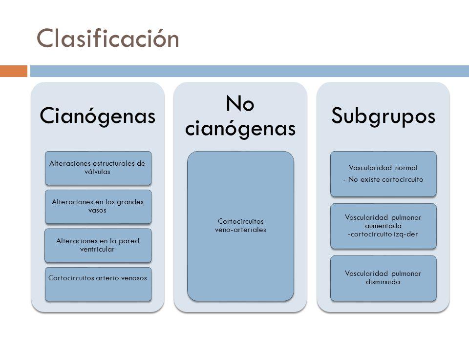Clasificación Cianógenas Alteraciones estructurales de válvulas