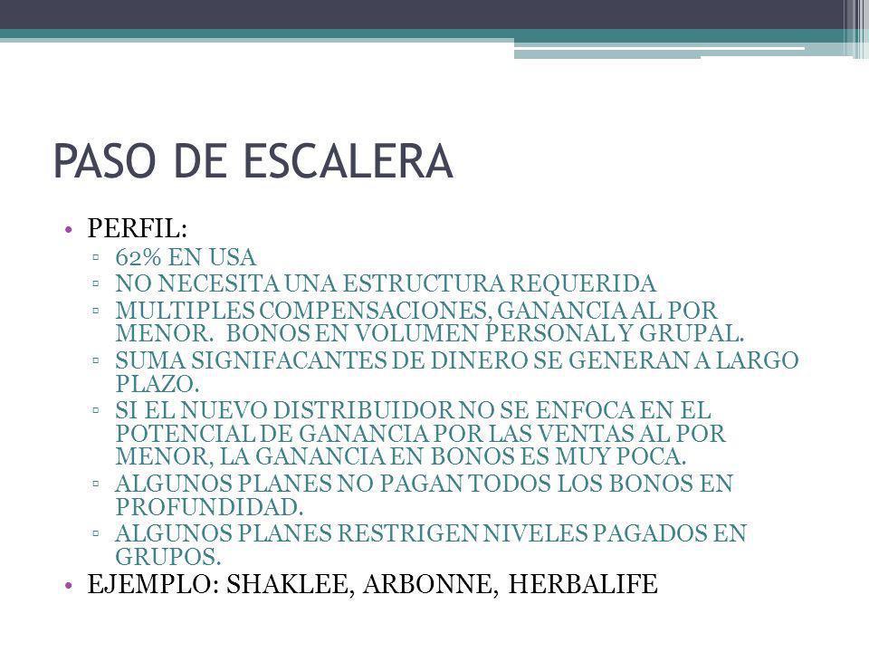 PASO DE ESCALERA PERFIL: EJEMPLO: SHAKLEE, ARBONNE, HERBALIFE