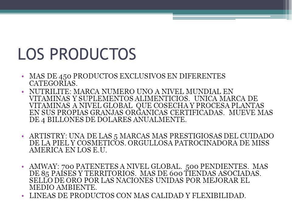 LOS PRODUCTOSMAS DE 450 PRODUCTOS EXCLUSIVOS EN DIFERENTES CATEGORIAS.