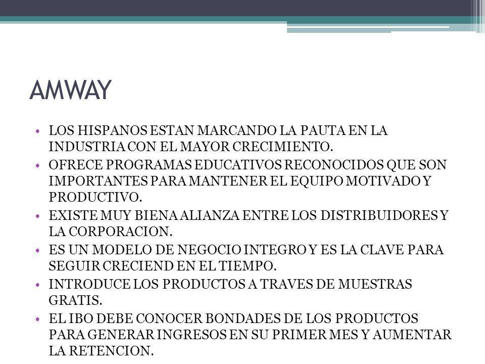 AMWAY LOS HISPANOS ESTAN MARCANDO LA PAUTA EN LA INDUSTRIA CON EL MAYOR CRECIMIENTO.