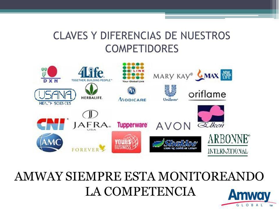 CLAVES Y DIFERENCIAS DE NUESTROS COMPETIDORES