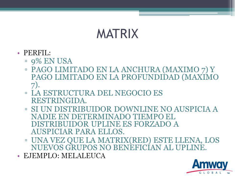 MATRIXPERFIL: 9% EN USA. PAGO LIMITADO EN LA ANCHURA (MAXIMO 7) Y PAGO LIMITADO EN LA PROFUNDIDAD (MAXIMO 7).