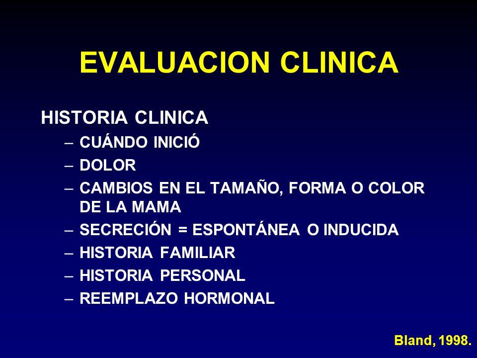 EVALUACION CLINICA HISTORIA CLINICA CUÁNDO INICIÓ DOLOR